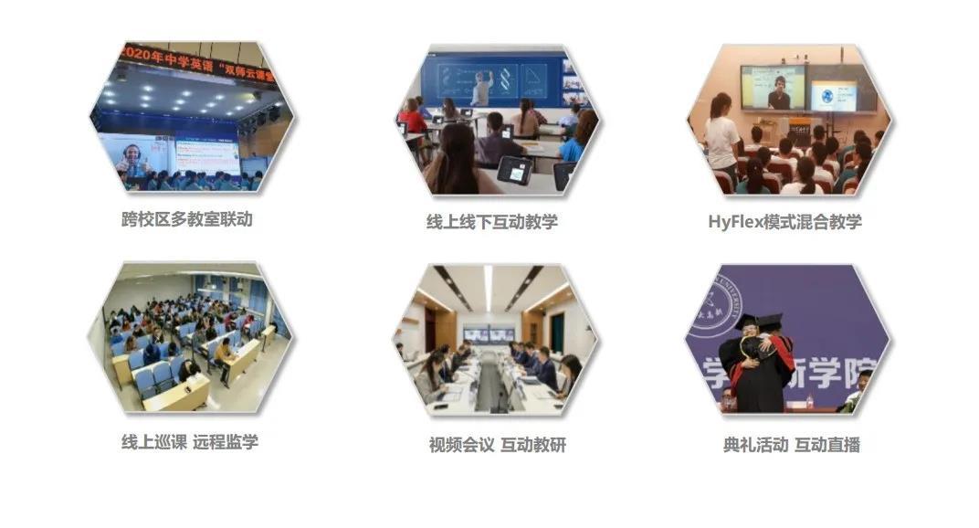 双师课堂六种模式